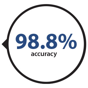 98.8-Accuracy